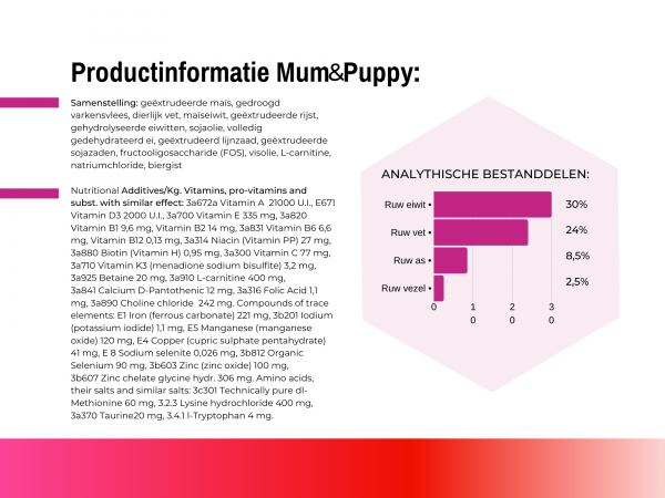 Productinformatie Mum & Puppy