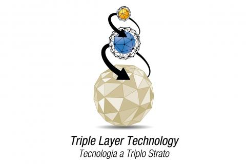 Triple Layer Techonolgy ImperialFood